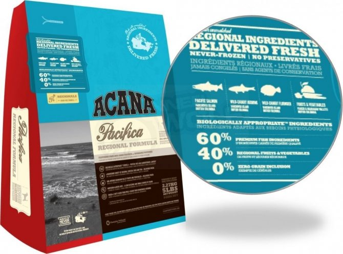 Acana обладает большим количеством протеинов и небольшим количеством углеводов