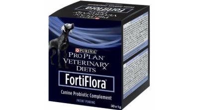 Fortiflora для собак инструкция по применению
