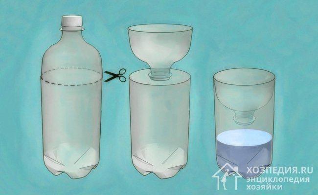 Изготовить простейшую ловушку из пластиковой бутылки совсем несложно