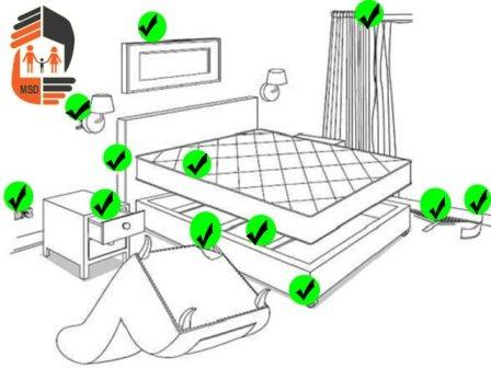 Места обитания постельного клопа