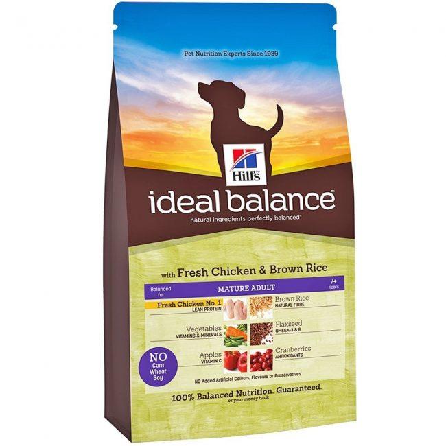 Обзор Ideal Balance