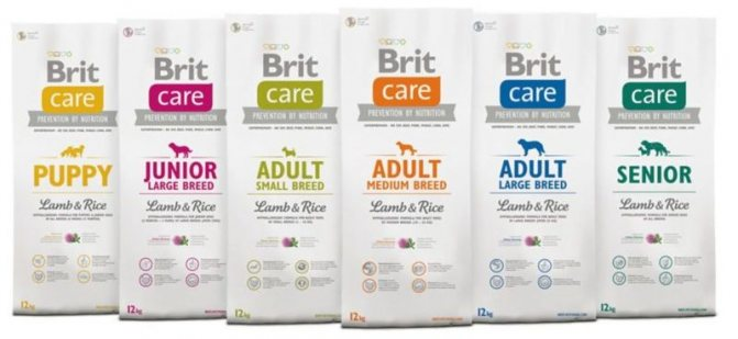 обзор на корм для собак Brit Care