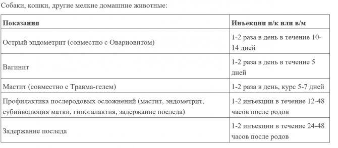 Препарат Мастометрин