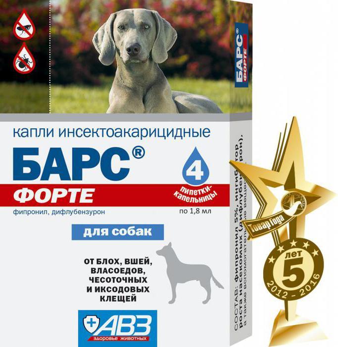 против блох и клещей для собак