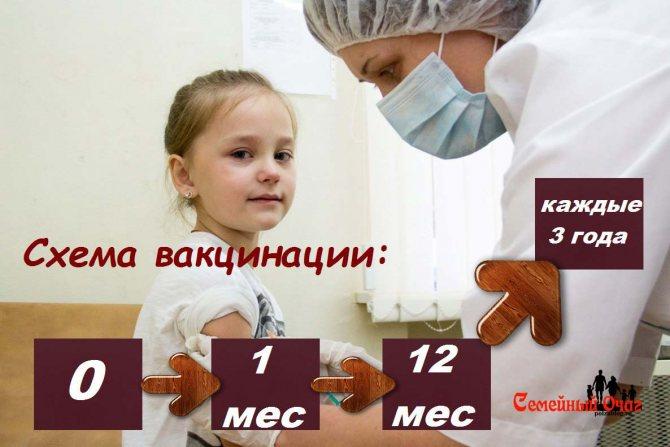 вакцинация для детей